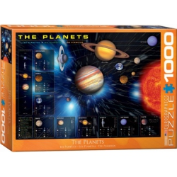 The Planets, Eurographics 1000stukjes