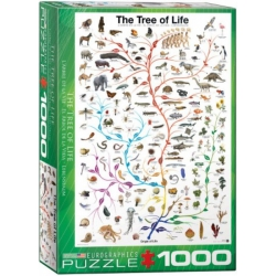 The Tree of Life, Eurographics 1000stukjes
